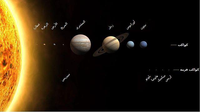 المجموعة الشمسية والأرض