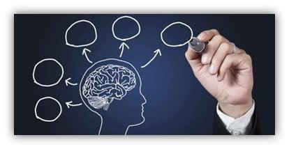 علاقة NPL بعلم النفس